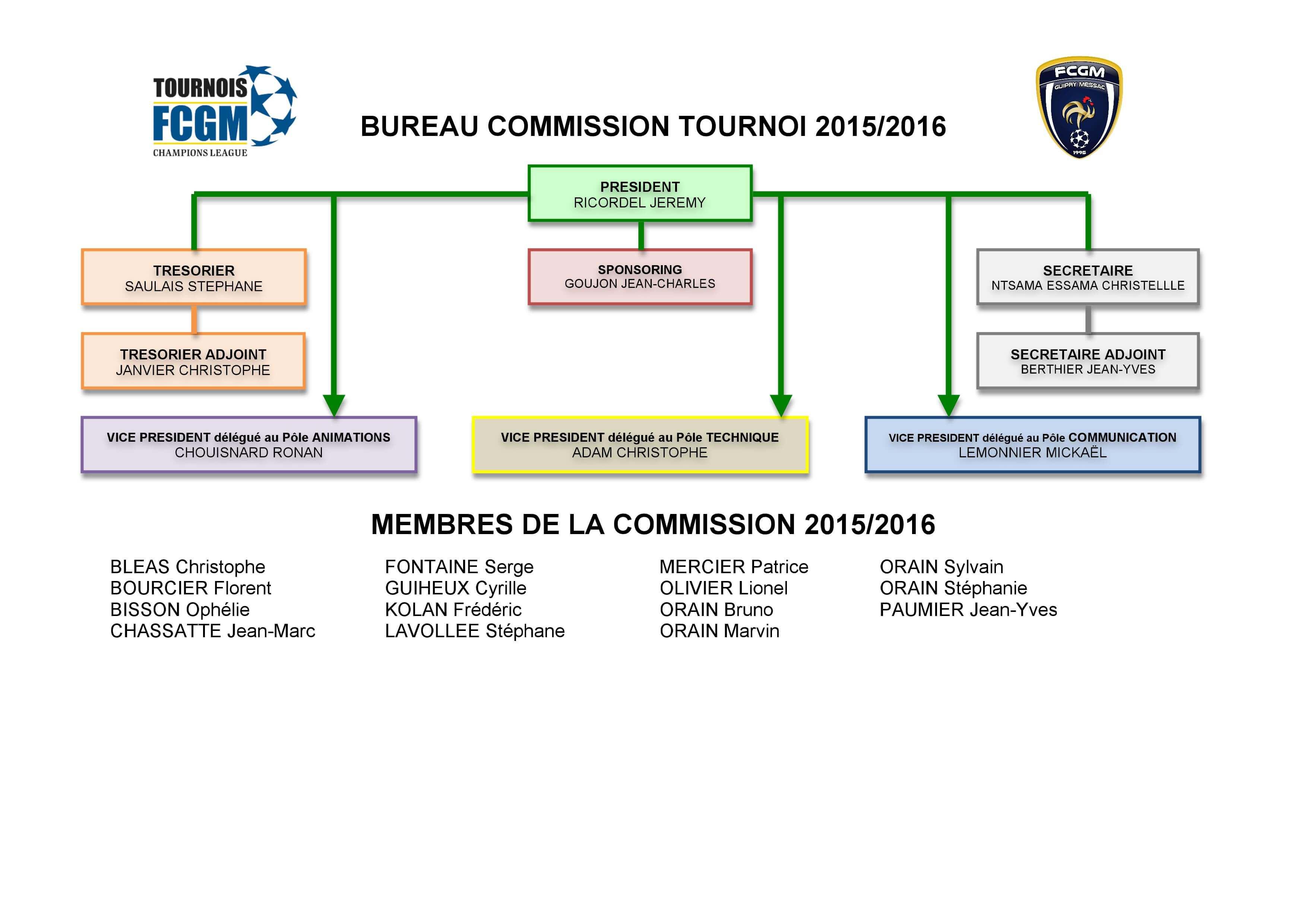 Bureau Commission Tournois 2015:2016