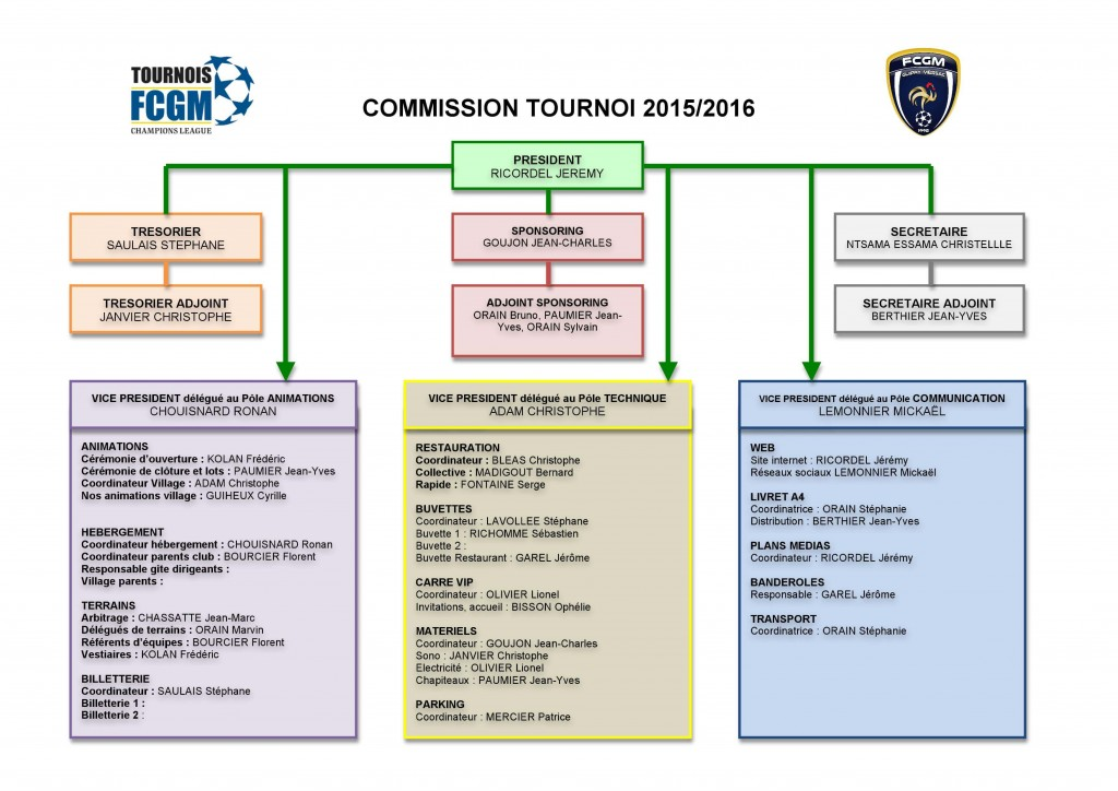 Commission tournois 2015:2016